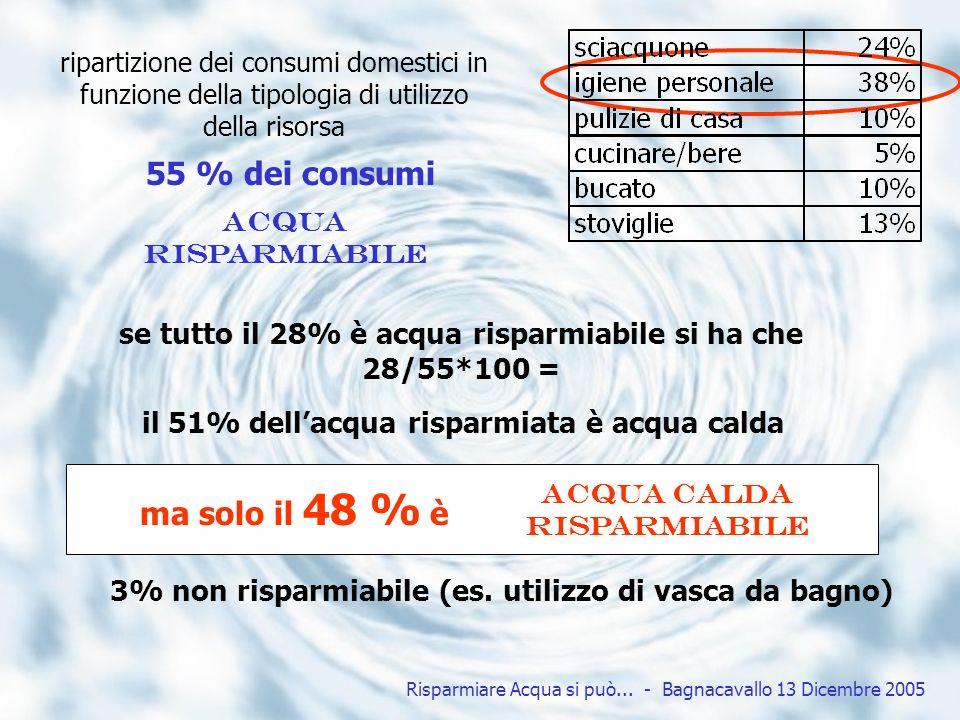 55 % dei consumi ma solo il 48 % è