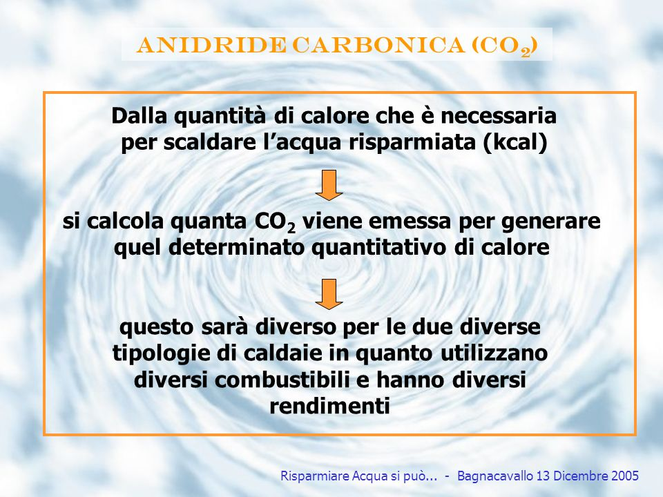 Anidride carbonica (CO2)