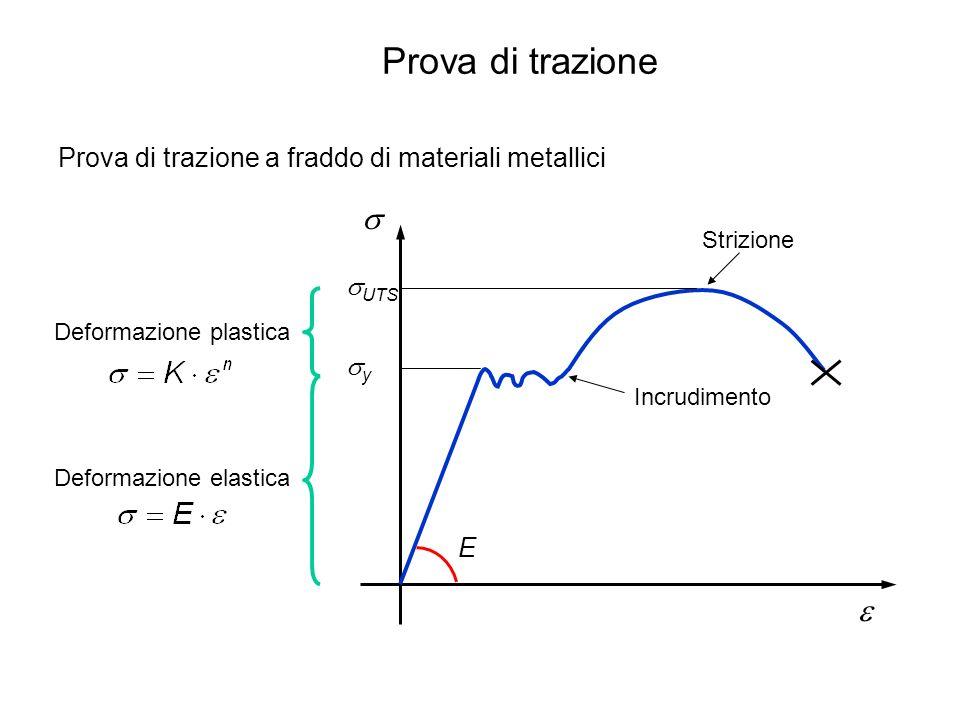 Prova di trazione Prova di trazione a fraddo di materiali metallici. s. Strizione. sUTS. Deformazione plastica.