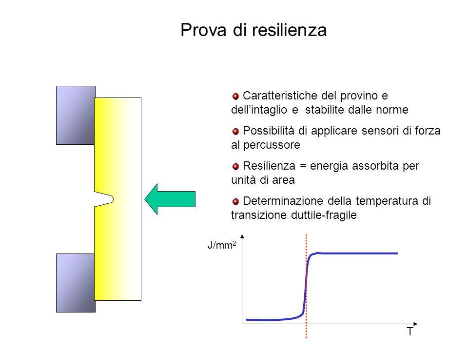 Prova di resilienza Caratteristiche del provino e dell'intaglio e stabilite dalle norme. Possibilità di applicare sensori di forza al percussore.
