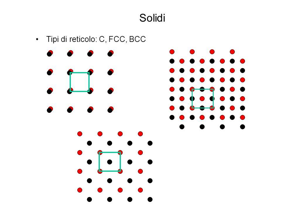 Solidi Tipi di reticolo: C, FCC, BCC