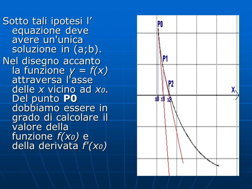 Sotto tali ipotesi l' equazione deve avere un unica soluzione in (a;b).