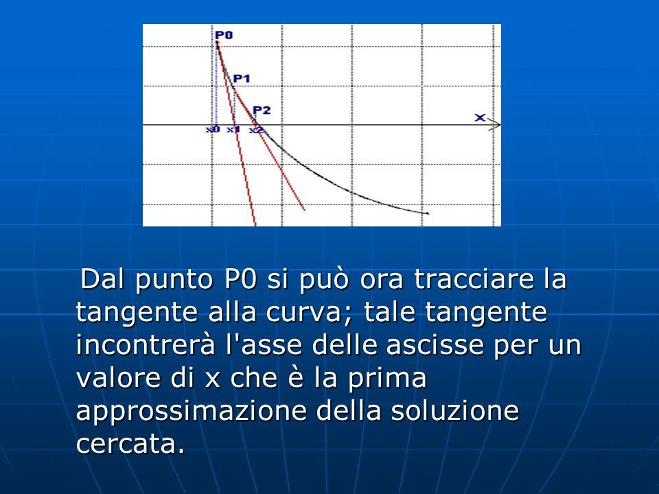 Dal punto P0 si può ora tracciare la tangente alla curva; tale tangente incontrerà l asse delle ascisse per un valore di x che è la prima approssimazione della soluzione cercata.