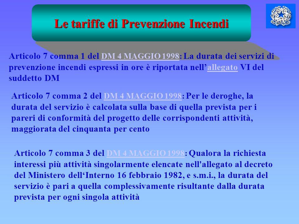 Le tariffe di Prevenzione Incendi