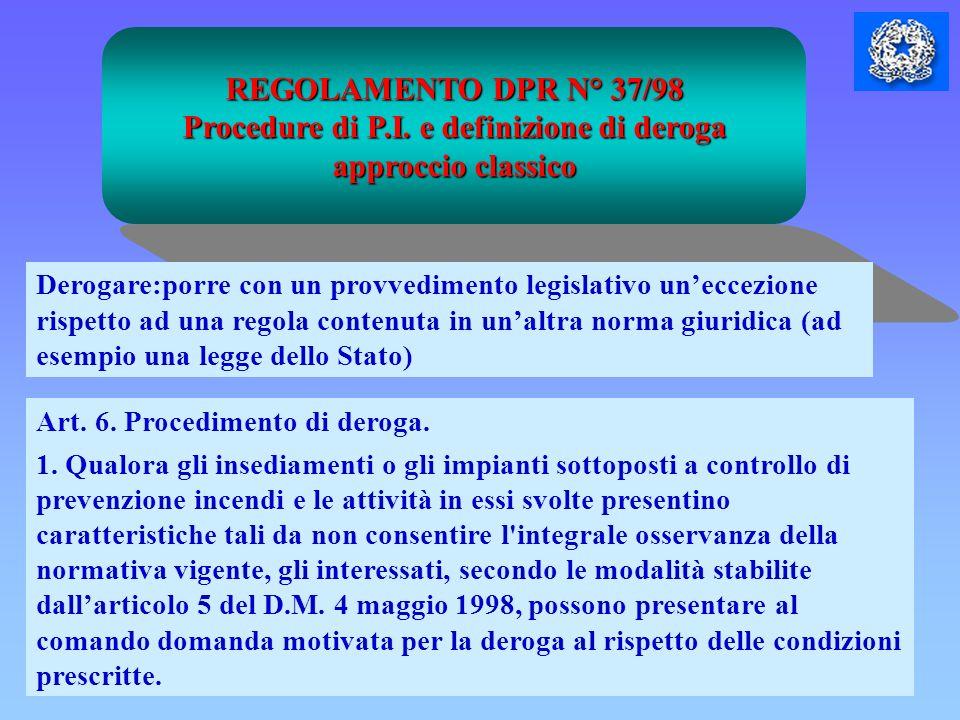 Procedure di P.I. e definizione di deroga