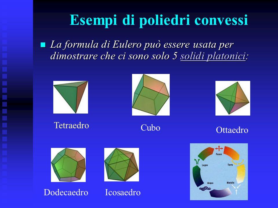 Esempi di poliedri convessi