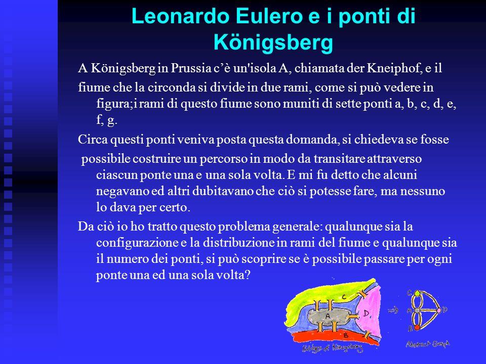 Leonardo Eulero e i ponti di Königsberg