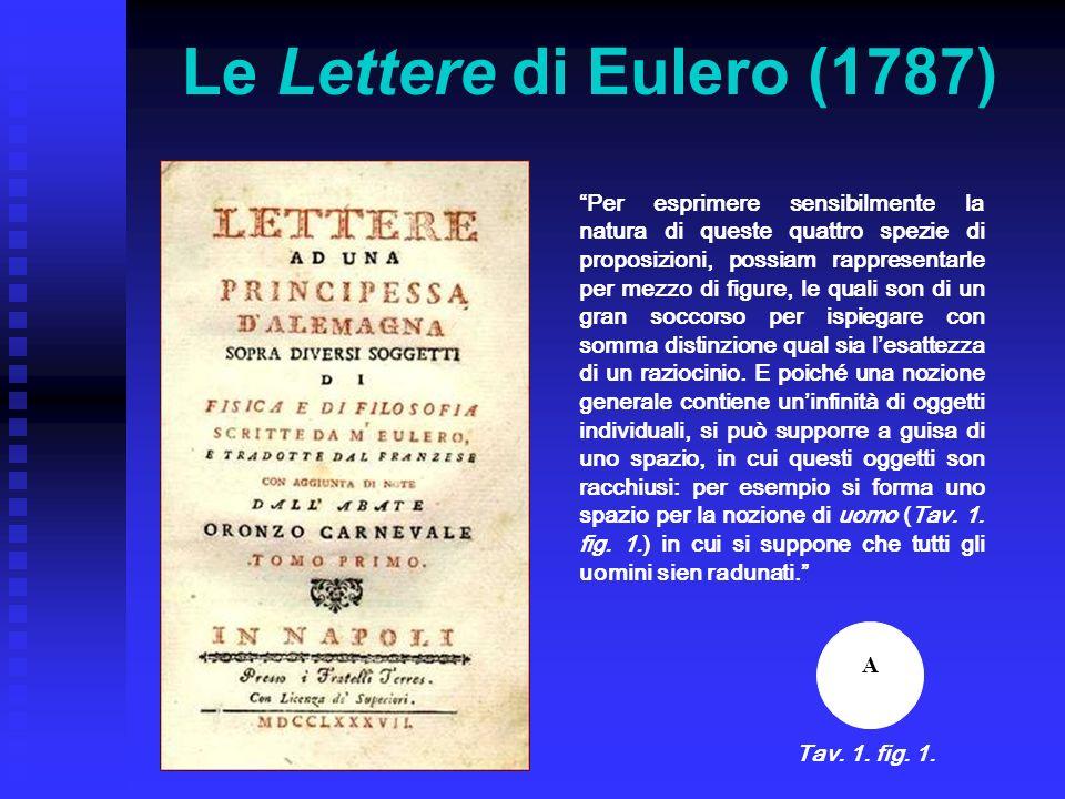 Le Lettere di Eulero (1787)