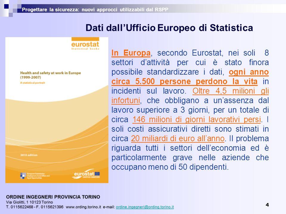 Dati dall'Ufficio Europeo di Statistica