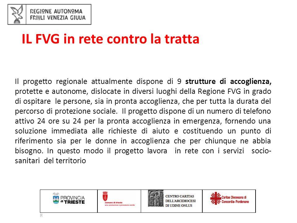 IL FVG in rete contro la tratta