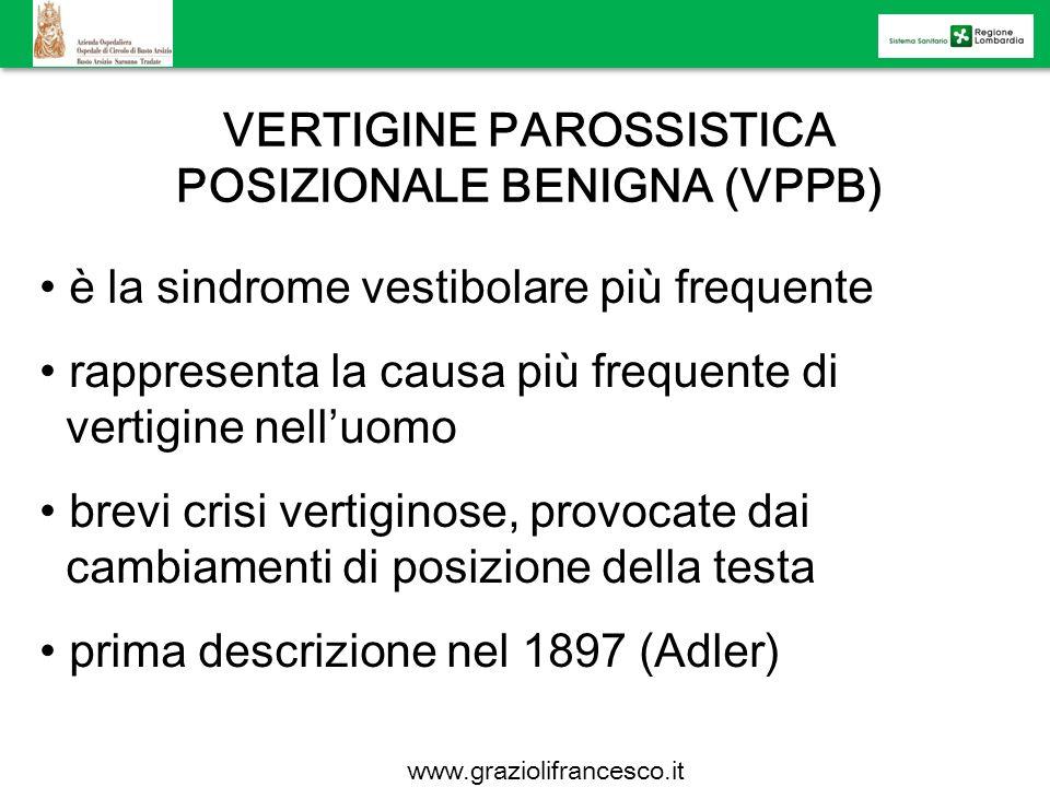 VERTIGINE PAROSSISTICA POSIZIONALE BENIGNA (VPPB)