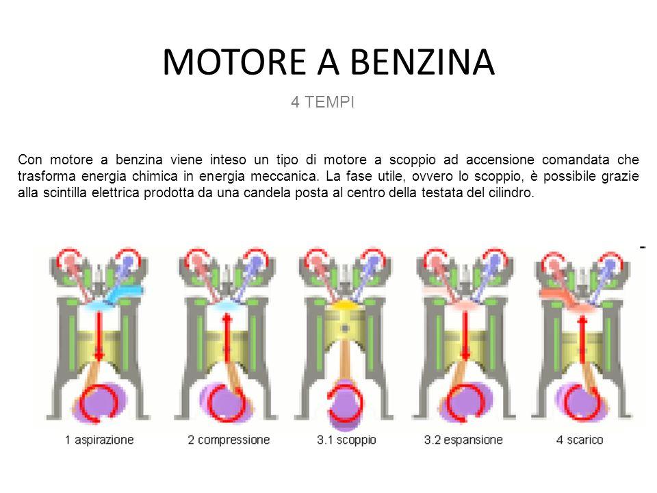 MOTORE A BENZINA 4 TEMPI.
