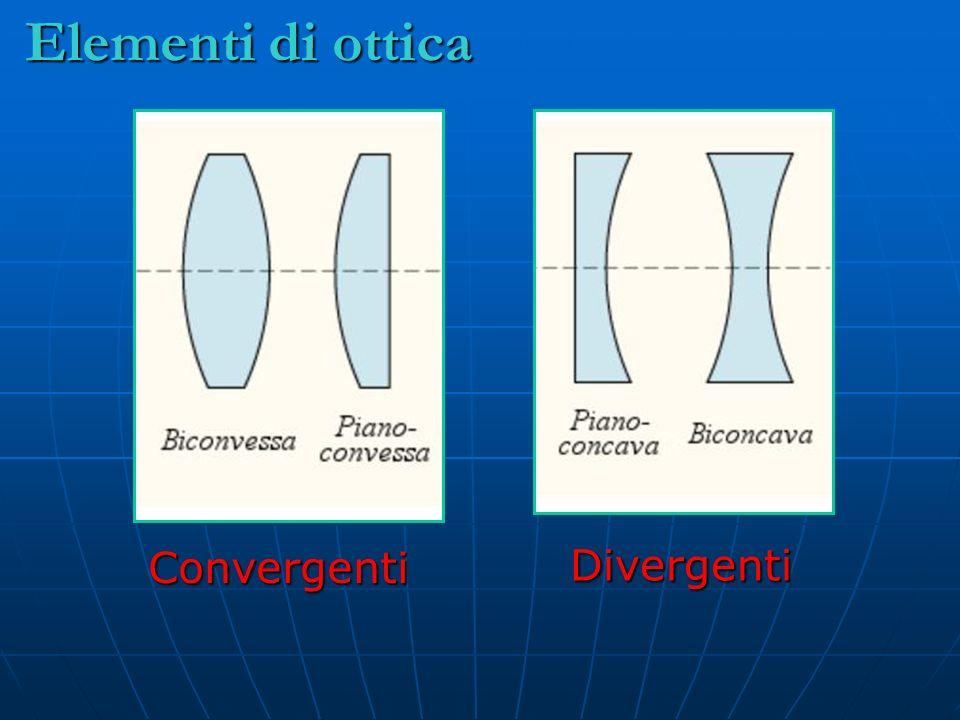 Elementi di ottica Convergenti Divergenti