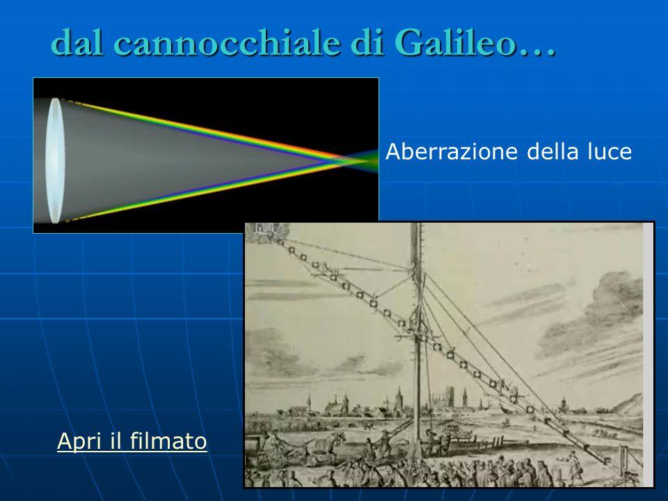 dal cannocchiale di Galileo…