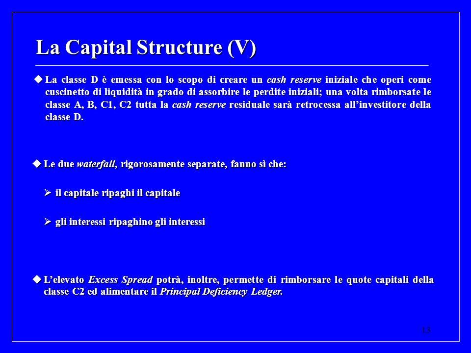 La Capital Structure (V)