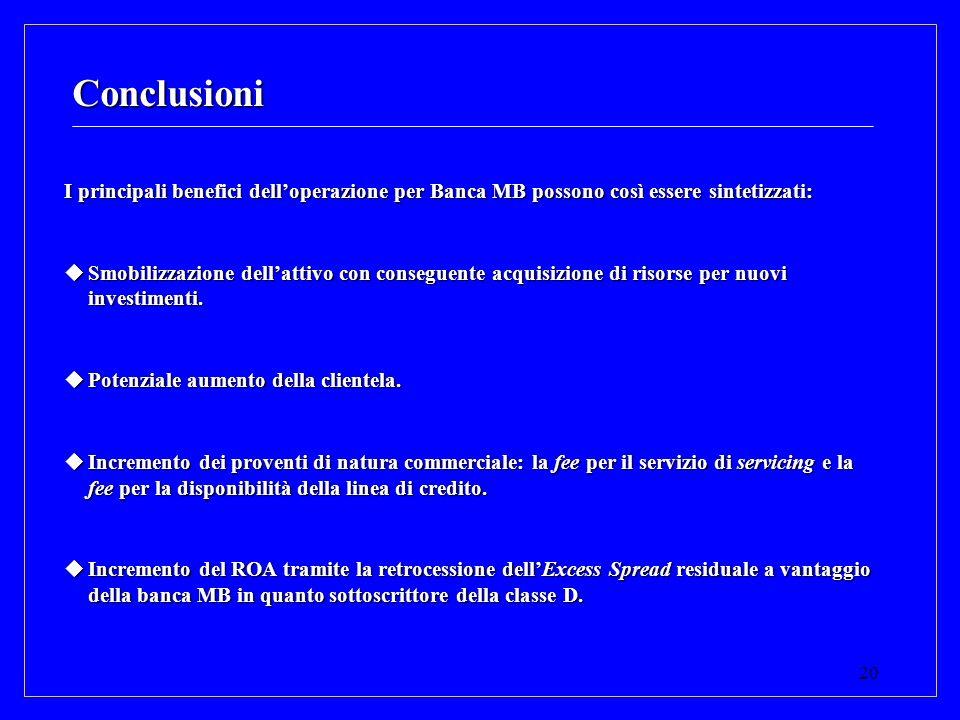 ConclusioniI principali benefici dell'operazione per Banca MB possono così essere sintetizzati: