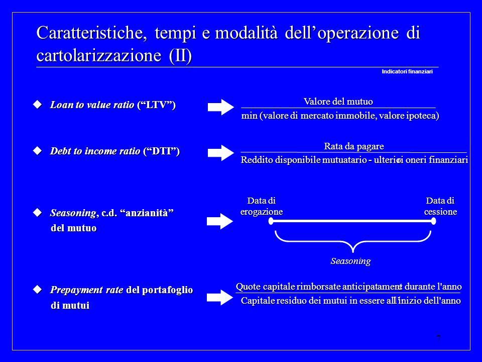 Caratteristiche, tempi e modalità dell'operazione di cartolarizzazione (II)