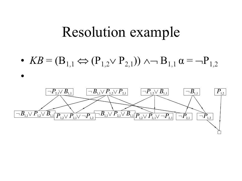 Resolution example KB = (B1,1  (P1,2 P2,1))  B1,1 α = P1,2