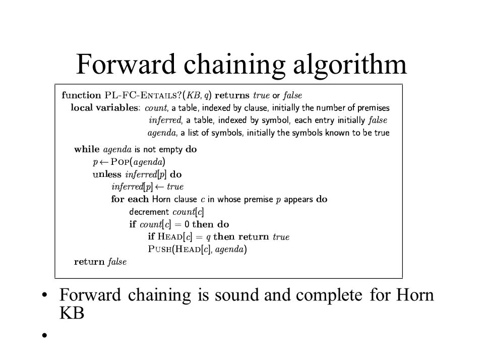 Forward chaining algorithm