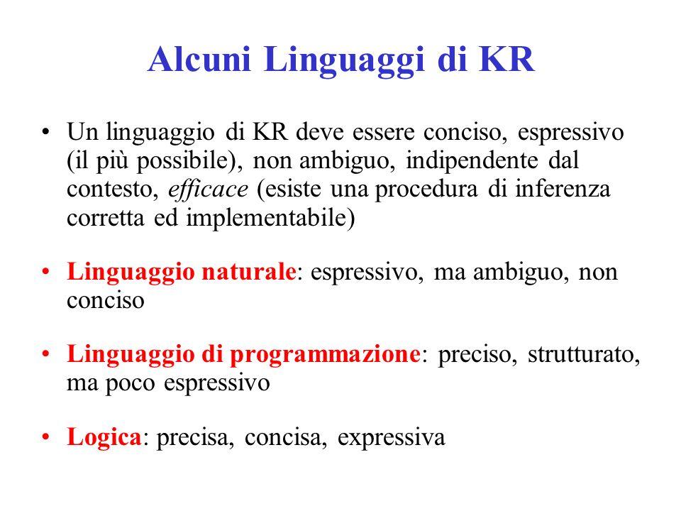 Alcuni Linguaggi di KR