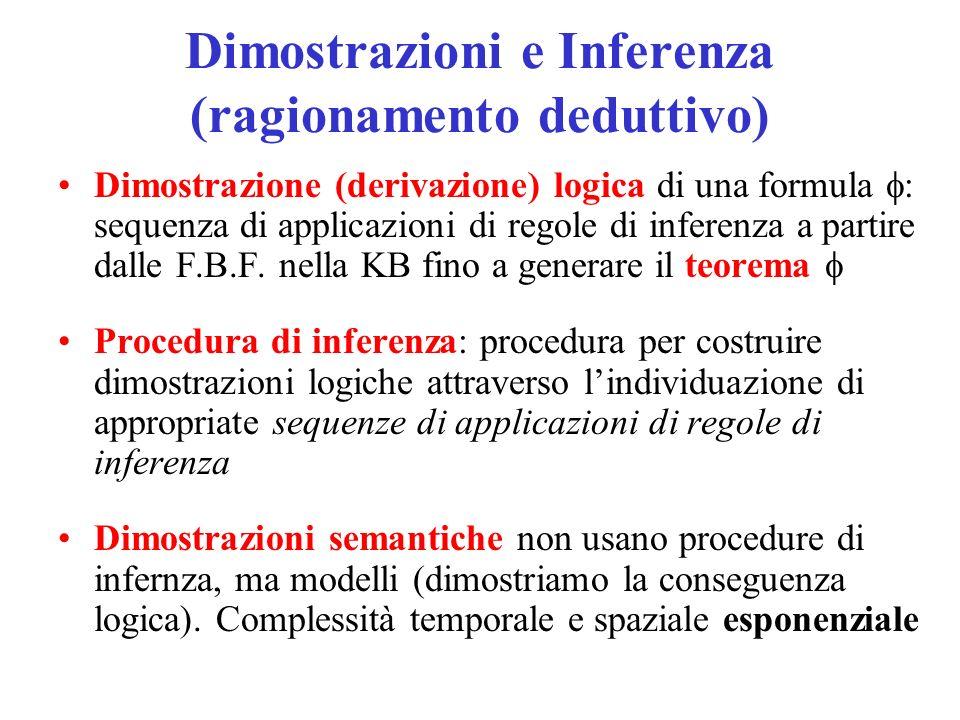 Dimostrazioni e Inferenza (ragionamento deduttivo)