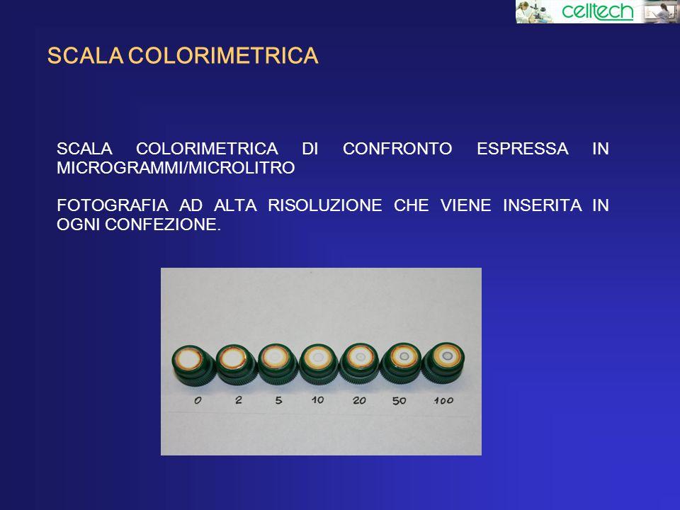 SCALA COLORIMETRICA SCALA COLORIMETRICA DI CONFRONTO ESPRESSA IN MICROGRAMMI/MICROLITRO.