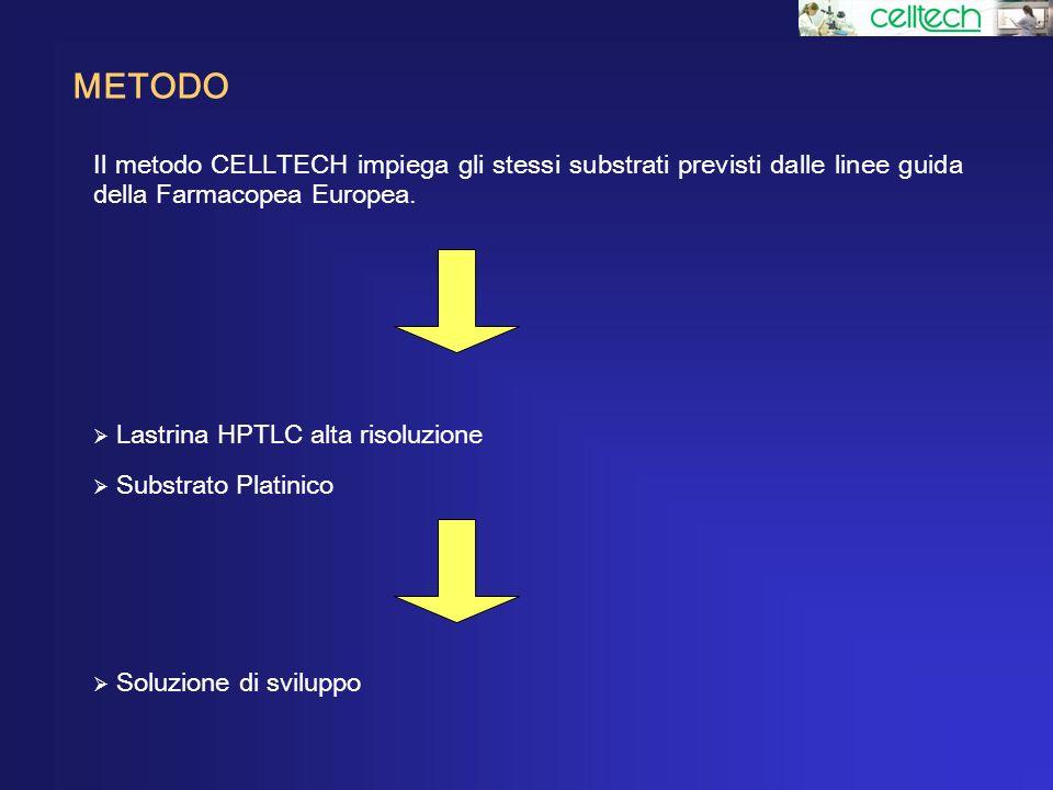 METODO Il metodo CELLTECH impiega gli stessi substrati previsti dalle linee guida della Farmacopea Europea.