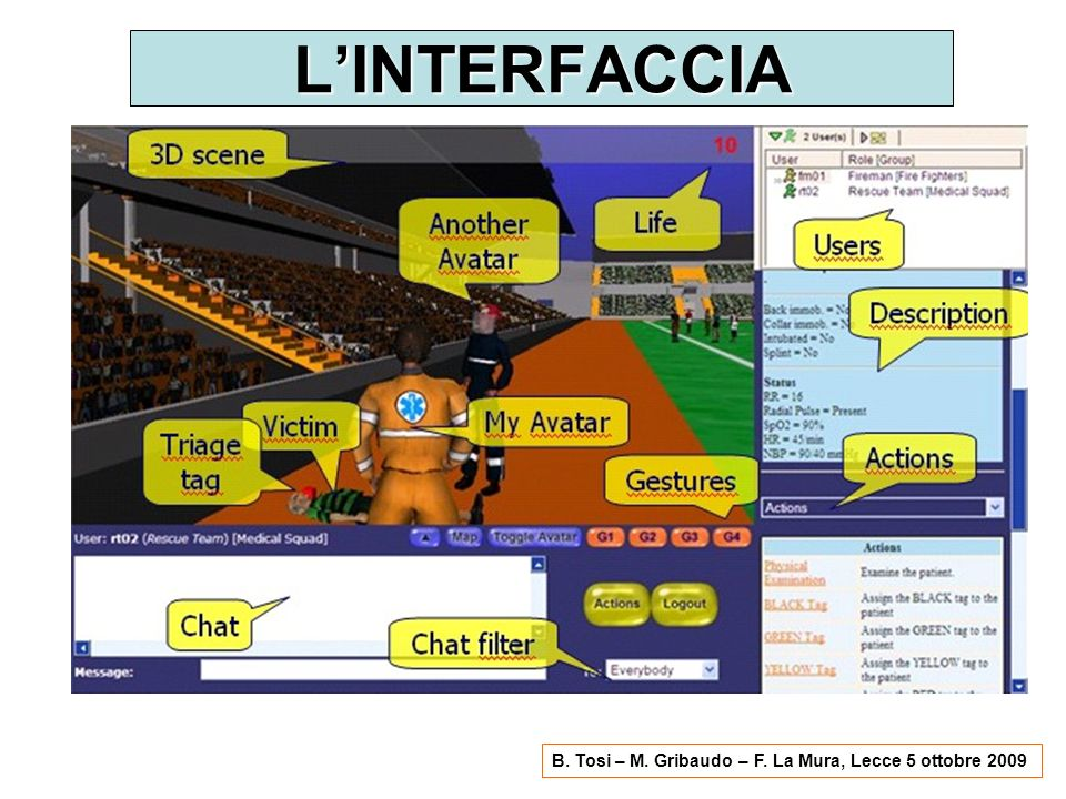 L'INTERFACCIA This is the interface of the game. COMMENTO