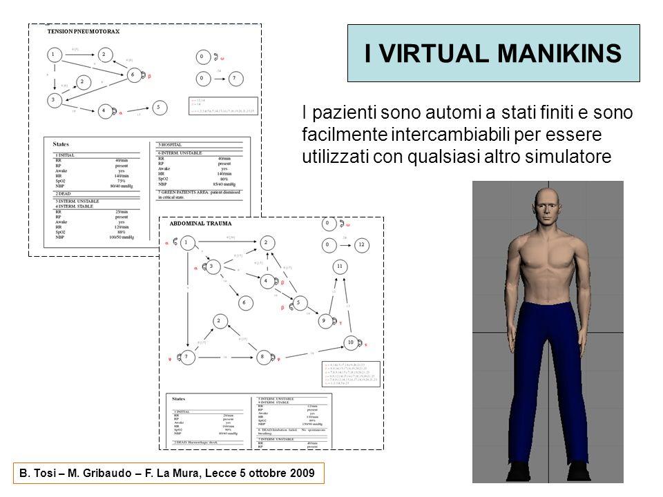 I VIRTUAL MANIKINS I pazienti sono automi a stati finiti e sono facilmente intercambiabili per essere utilizzati con qualsiasi altro simulatore.