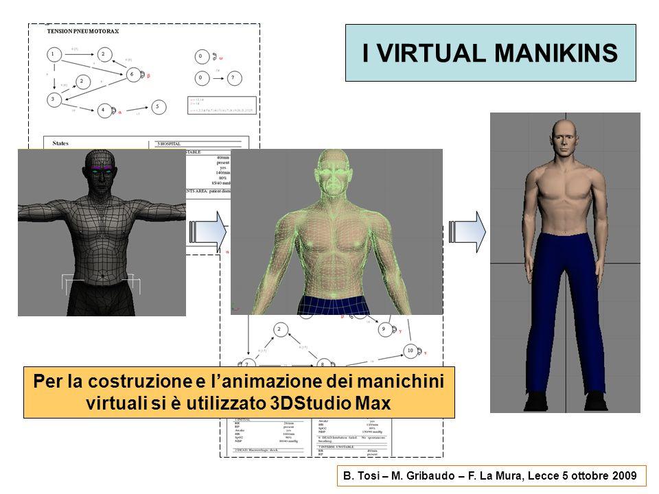 I VIRTUAL MANIKINS Per la costruzione e l'animazione dei manichini virtuali si è utilizzato 3DStudio Max.
