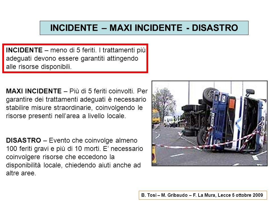INCIDENTE – MAXI INCIDENTE - DISASTRO
