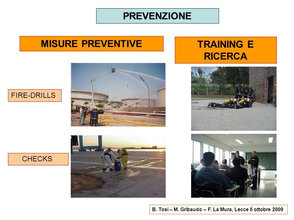 PREVENZIONE MISURE PREVENTIVE TRAINING E RICERCA