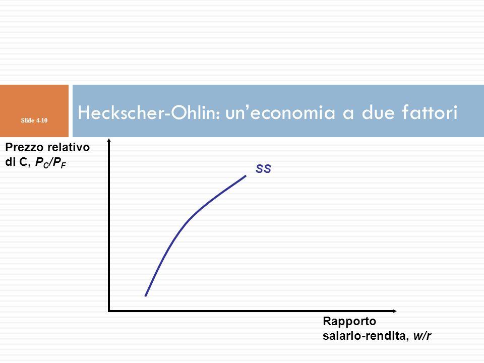 Heckscher-Ohlin: un'economia a due fattori