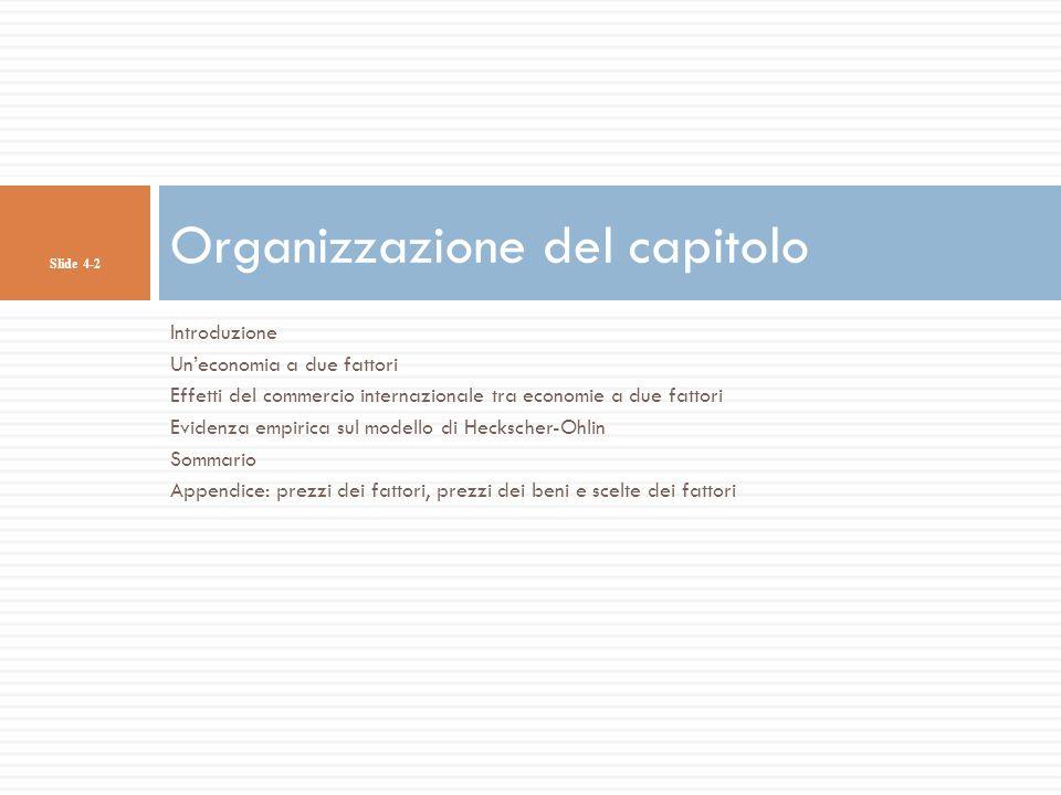 Organizzazione del capitolo