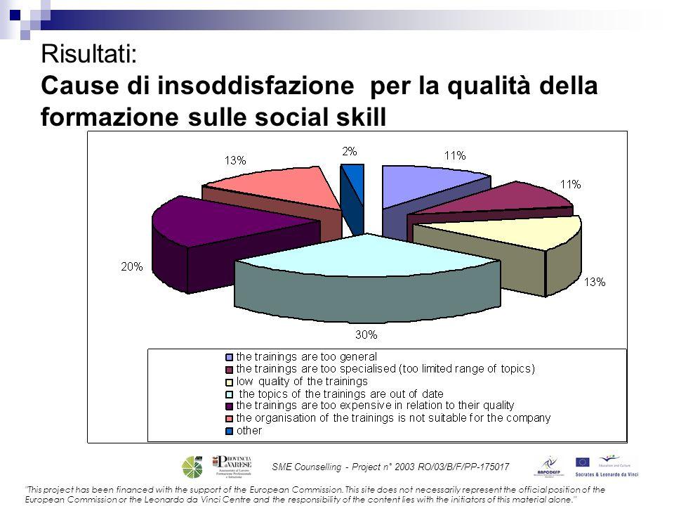 Risultati: Cause di insoddisfazione per la qualità della formazione sulle social skill