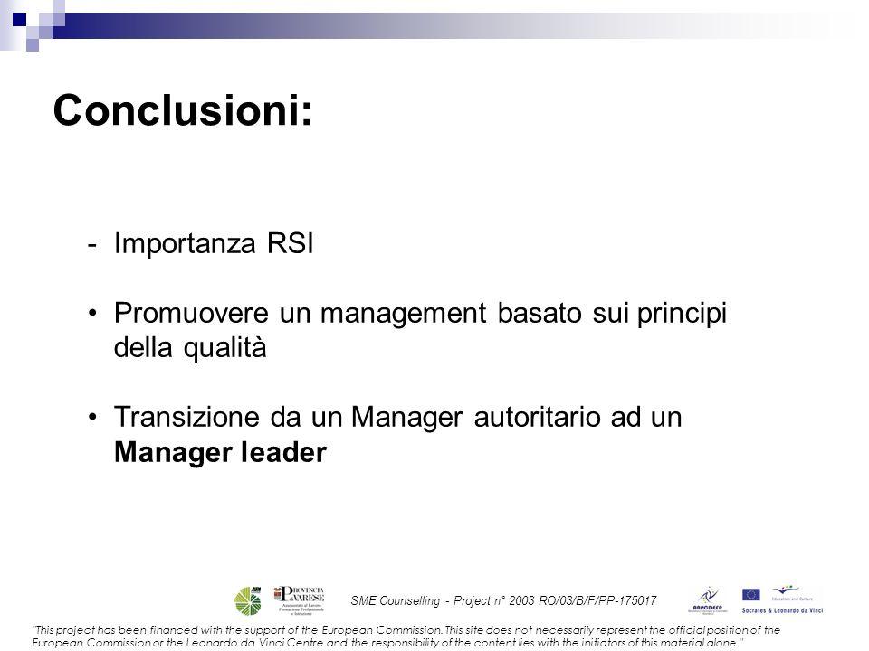 Conclusioni: Importanza RSI