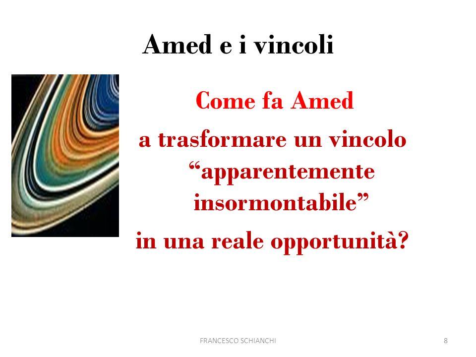 Amed e i vincoli Come fa Amed. a trasformare un vincolo apparentemente insormontabile in una reale opportunità