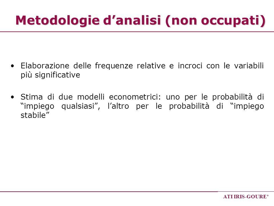 Metodologie d'analisi (non occupati)