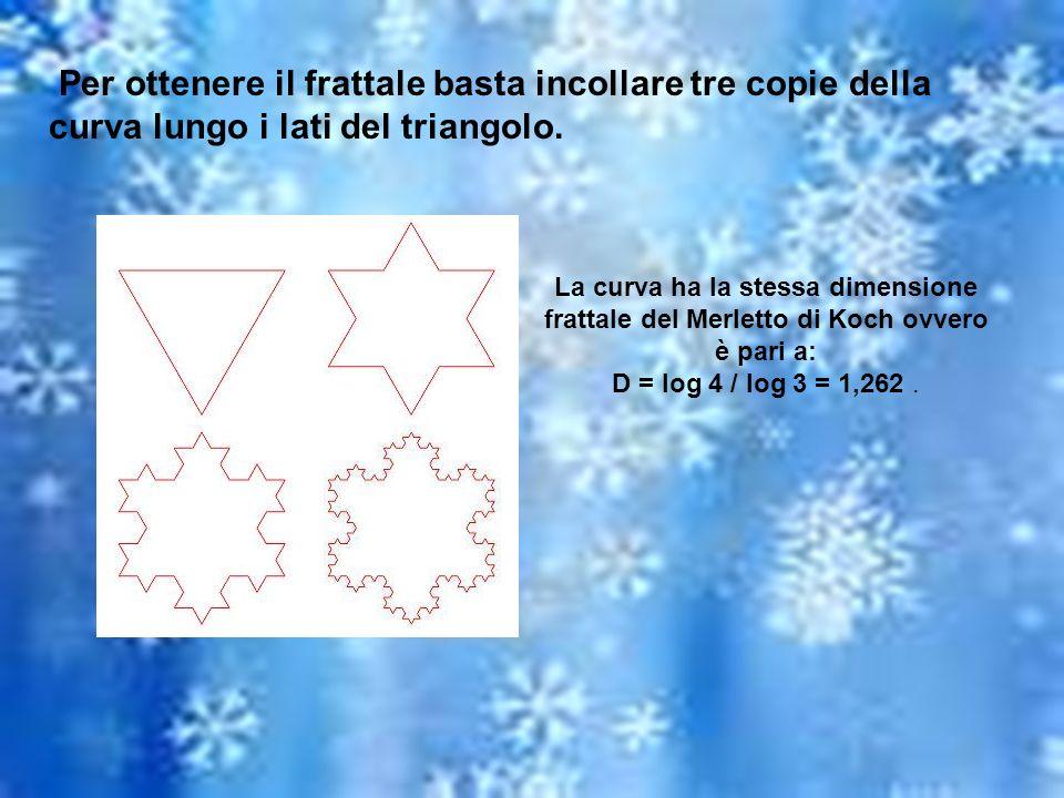 Per ottenere il frattale basta incollare tre copie della curva lungo i lati del triangolo.