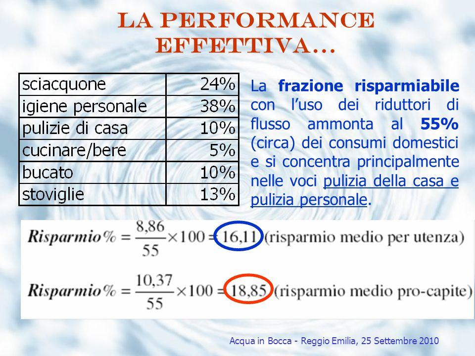La performance effettiva…