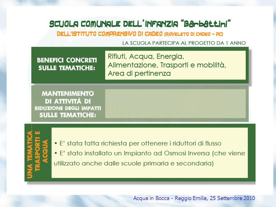 Acqua in Bocca - Reggio Emilia, 25 Settembre 2010