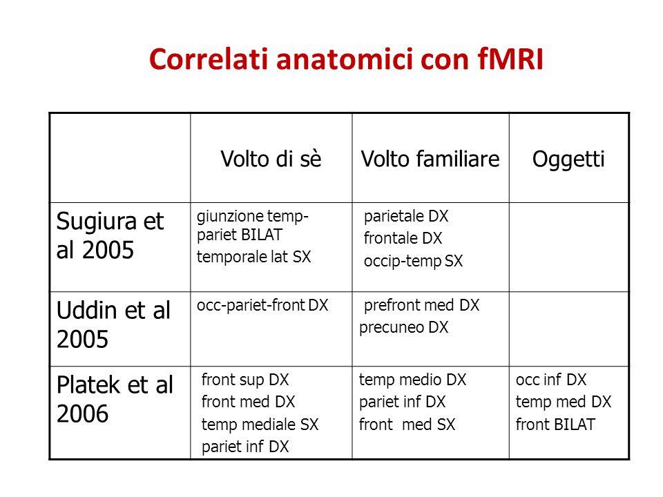 Correlati anatomici con fMRI