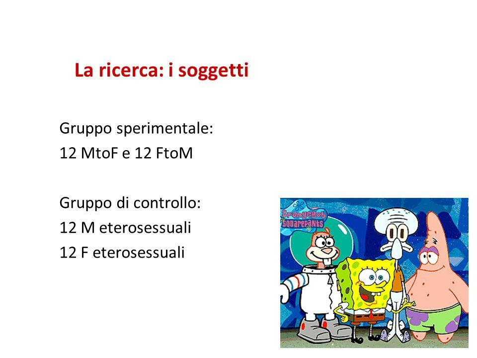 La ricerca: i soggetti Gruppo sperimentale: 12 MtoF e 12 FtoM Gruppo di controllo: 12 M eterosessuali 12 F eterosessuali