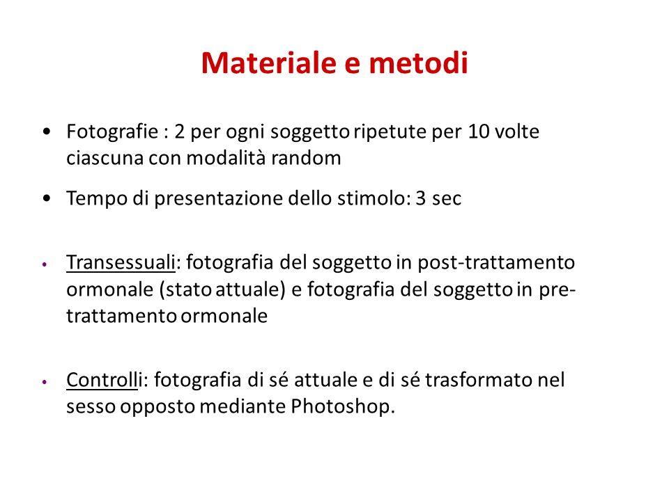 Materiale e metodi Fotografie : 2 per ogni soggetto ripetute per 10 volte ciascuna con modalità random.