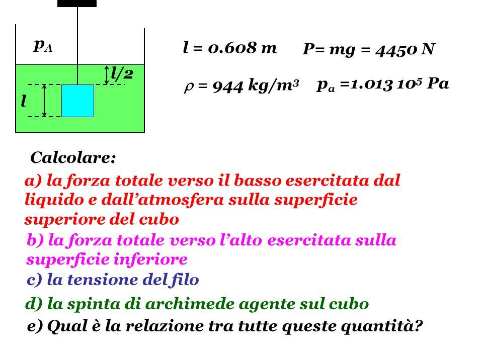 l/2l. pA. l = 0.608 m. P= mg = 4450 N.  = 944 kg/m3. pa =1.013 105 Pa. Calcolare: