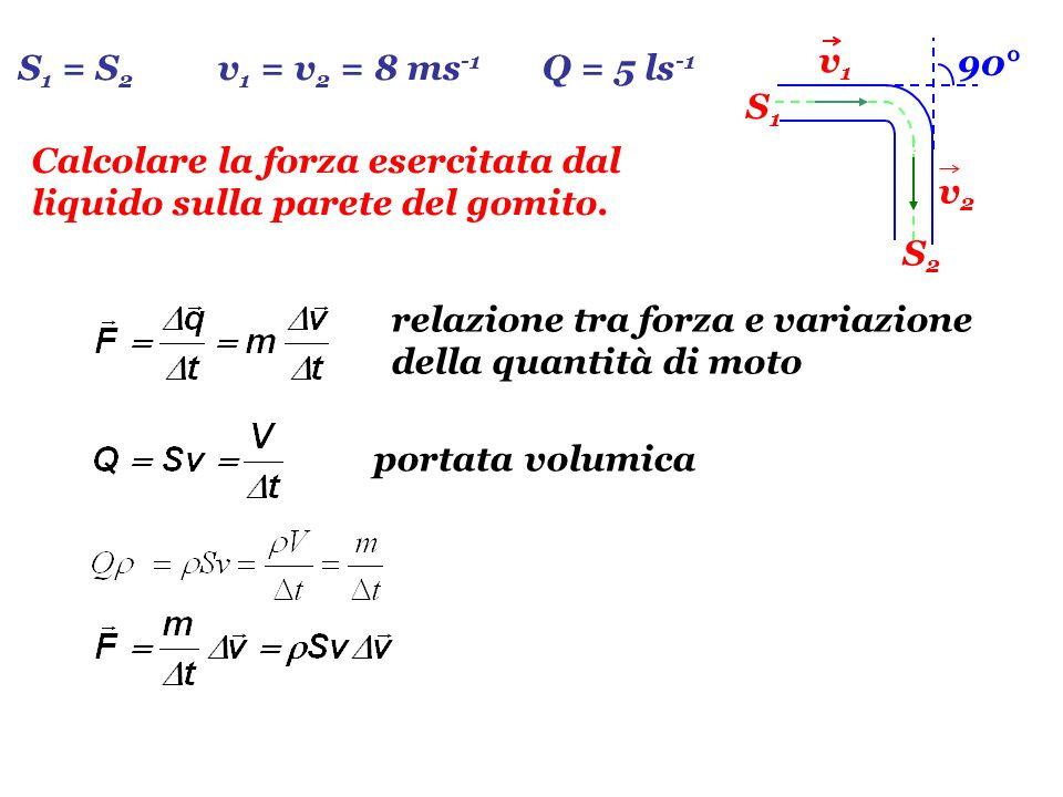 v1v2. 90° S1. S2. S1 = S2. v1 = v2 = 8 ms-1. Q = 5 ls-1. Calcolare la forza esercitata dal liquido sulla parete del gomito.