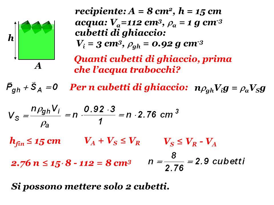 recipiente: A = 8 cm2, h = 15 cmacqua: Va=112 cm3, a = 1 g cm-3. cubetti di ghiaccio: h. Vi = 3 cm3, gh = 0.92 g cm-3.