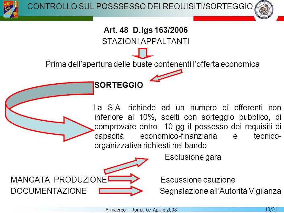 CONTROLLO SUL POSSSESSO DEI REQUISITI/SORTEGGIO