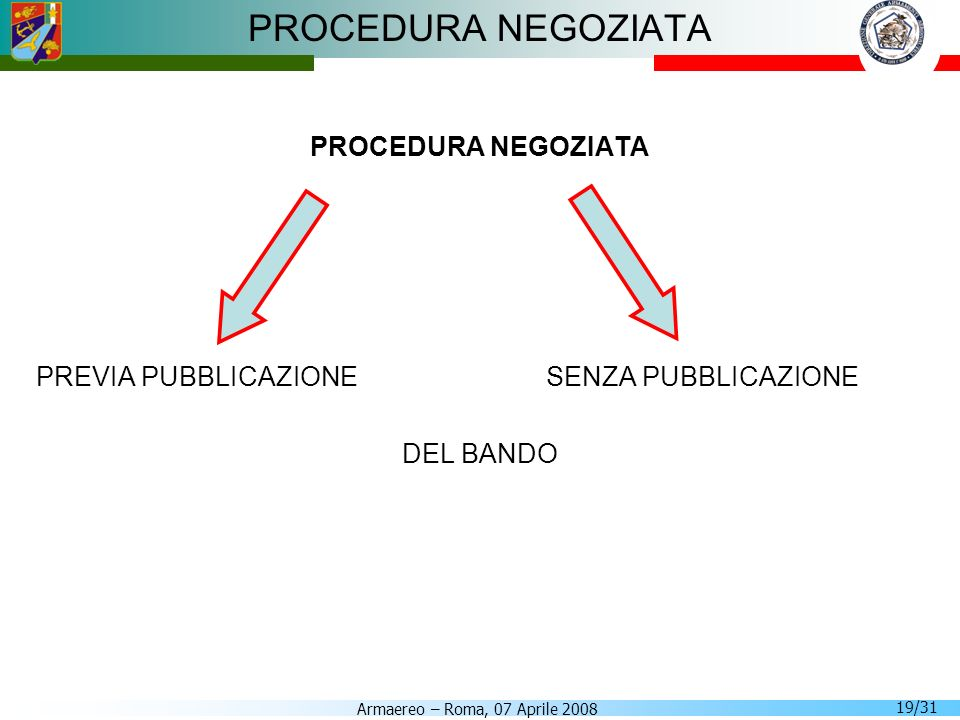 PROCEDURA NEGOZIATA PROCEDURA NEGOZIATA