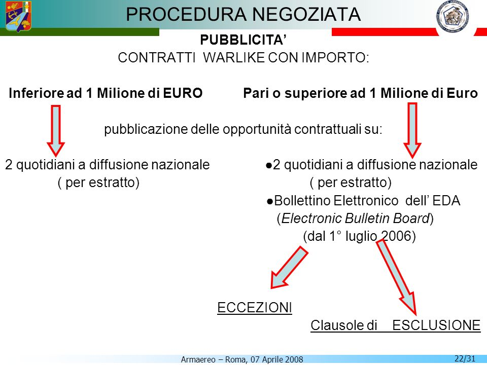 Inferiore ad 1 Milione di EURO Pari o superiore ad 1 Milione di Euro